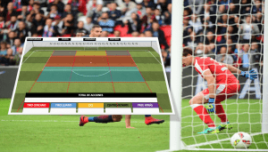 Type Template for the analysis of defensive situations in competition