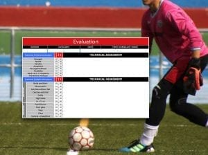 Goalkeepers evaluation in base football