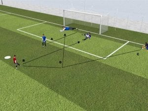 Task to improve the shot and pass back for goalkeeper