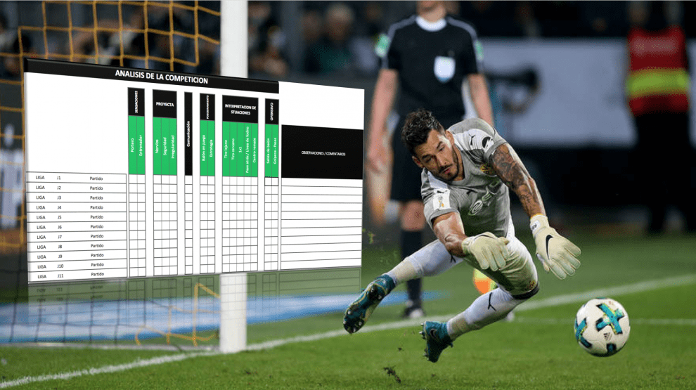 Template to remember how your goalkeepers compete